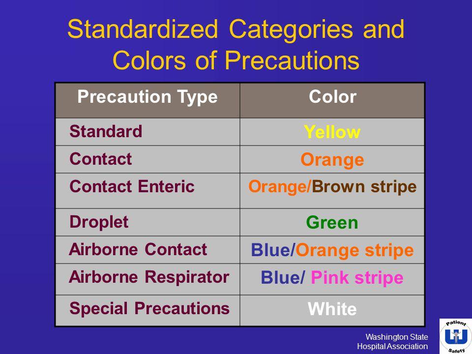Washington State Hospital Association Precaution TypeColor Standard Yellow Contact Orange Contact EntericOrange/Brown stripe Droplet Green Airborne Co