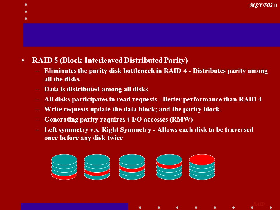MSY F02 11 RAID 5 (Block-Interleaved Distributed Parity) –Eliminates the parity disk bottleneck in RAID 4 - Distributes parity among all the disks –Data is distributed among all disks –All disks participates in read requests - Better performance than RAID 4 –Write requests update the data block; and the parity block.