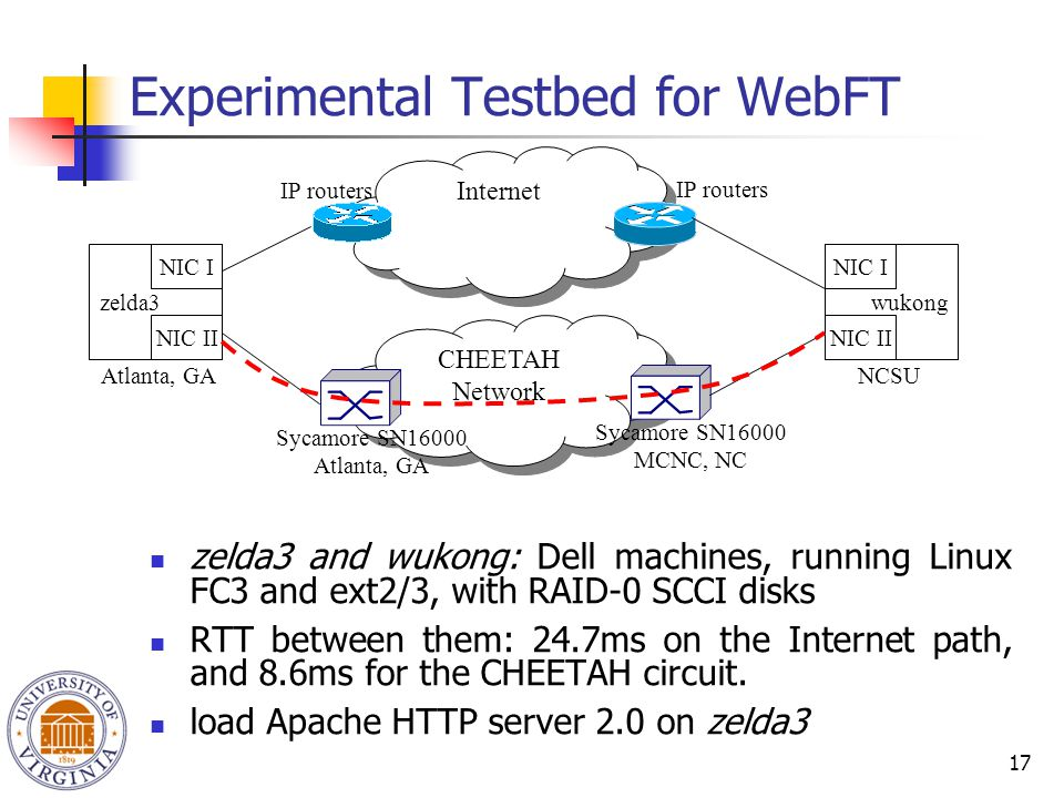 17 Experimental Testbed for WebFT zelda3 and wukong: Dell machines, running Linux FC3 and ext2/3, with RAID-0 SCCI disks RTT between them: 24.7ms on the Internet path, and 8.6ms for the CHEETAH circuit.