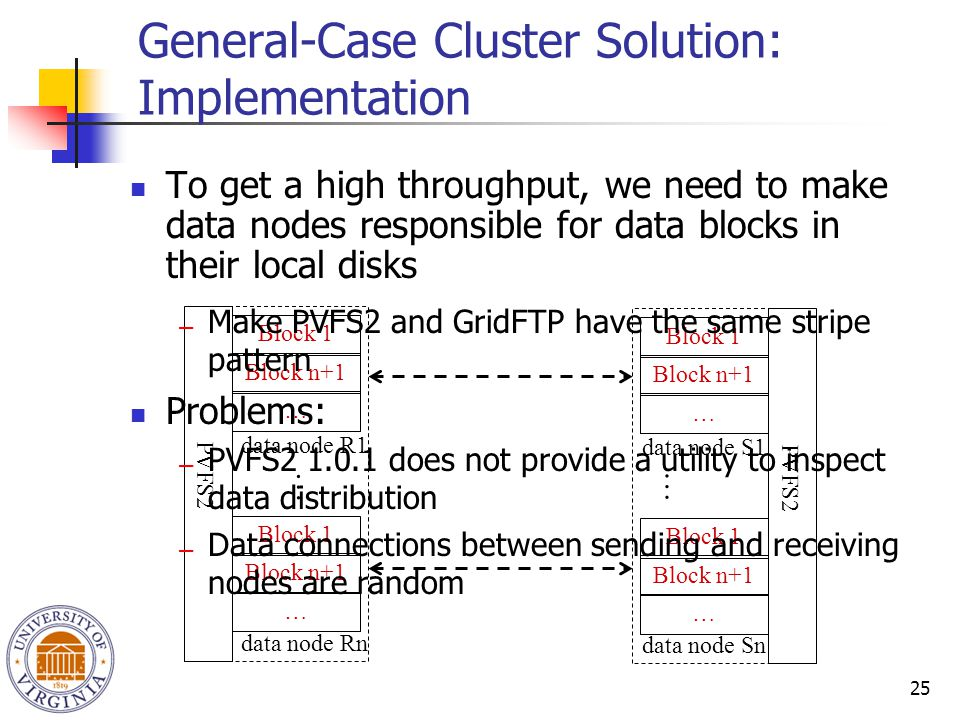 25 General-Case Cluster Solution: Implementation To get a high throughput, we need to make data nodes responsible for data blocks in their local disks Block 1 Block n+1 … Block 1 Block n+1 … data node R1 data node Rn PVFS2 Block 1 Block n+1 … Block 1 Block n+1 … data node S1 data node Sn PVFS2 … … ― Make PVFS2 and GridFTP have the same stripe pattern Problems: ― PVFS2 1.0.1 does not provide a utility to inspect data distribution ― Data connections between sending and receiving nodes are random