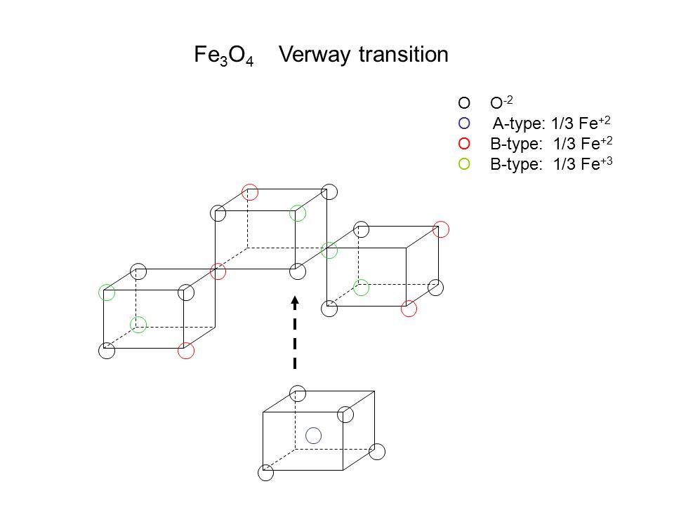 O O -2 O A-type: 1/3 Fe +2 O B-type: 1/3 Fe +2 O B-type: 1/3 Fe +3