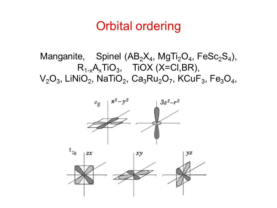Orbital ordering Manganite, Spinel (AB 2 X 4, MgTi 2 O 4, FeSc 2 S 4 ), R 1-x A x TiO 3, TiOX (X=Cl,BR), V 2 O 3, LiNiO 2, NaTiO 2, Ca 3 Ru 2 O 7, KCuF 3, Fe 3 O 4,