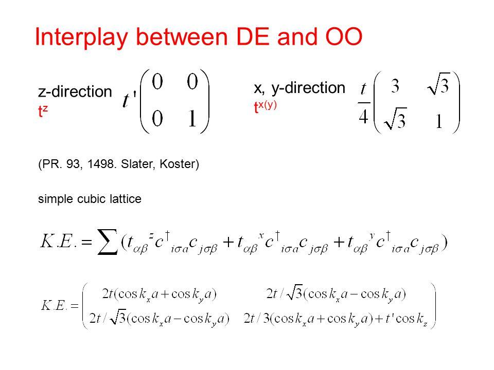 z-direction t z x, y-direction t x(y) (PR. 93, 1498.