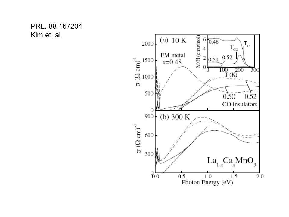 PRL. 88 167204 Kim et. al.