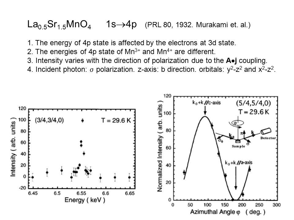 La 0.5 Sr 1.5 MnO 4 1s  4p (PRL 80, 1932. Murakami et.