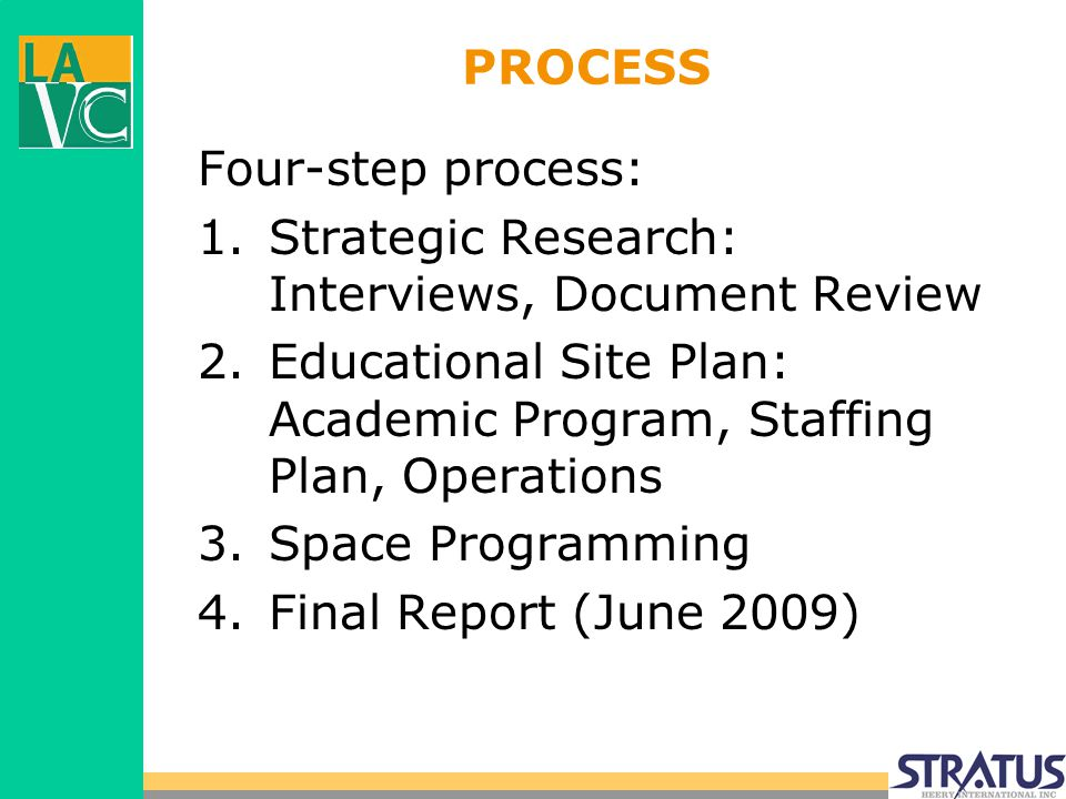 PROCESS Four-step process: 1.Strategic Research: Interviews, Document Review 2.Educational Site Plan: Academic Program, Staffing Plan, Operations 3.Sp