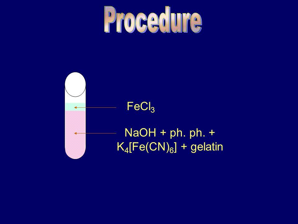 FeCl 3 NaOH + ph. ph. + K 4 [Fe(CN) 6 ] + gelatin