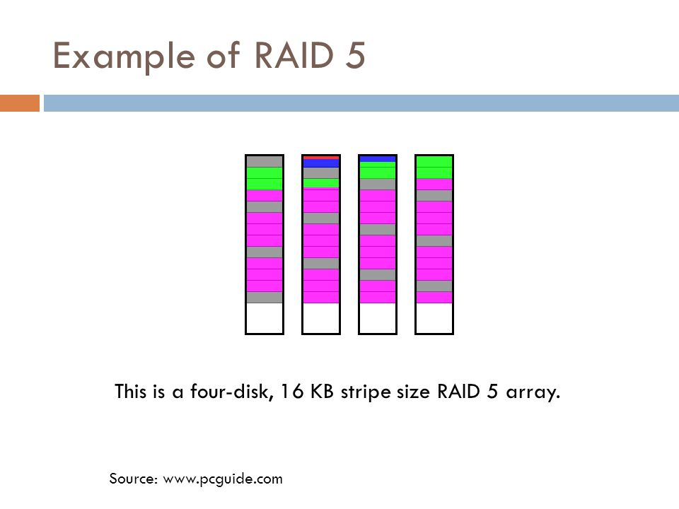 Example of RAID 5 This is a four-disk, 16 KB stripe size RAID 5 array. Source: www.pcguide.com