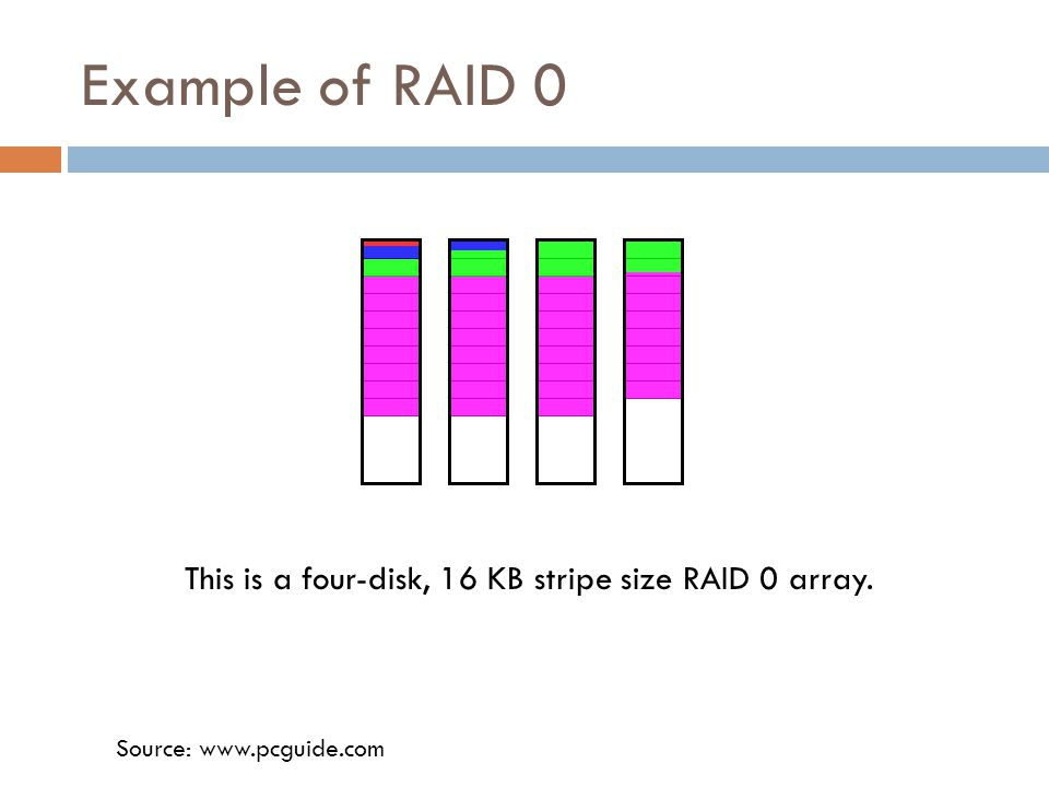 Example of RAID 0 This is a four-disk, 16 KB stripe size RAID 0 array. Source: www.pcguide.com