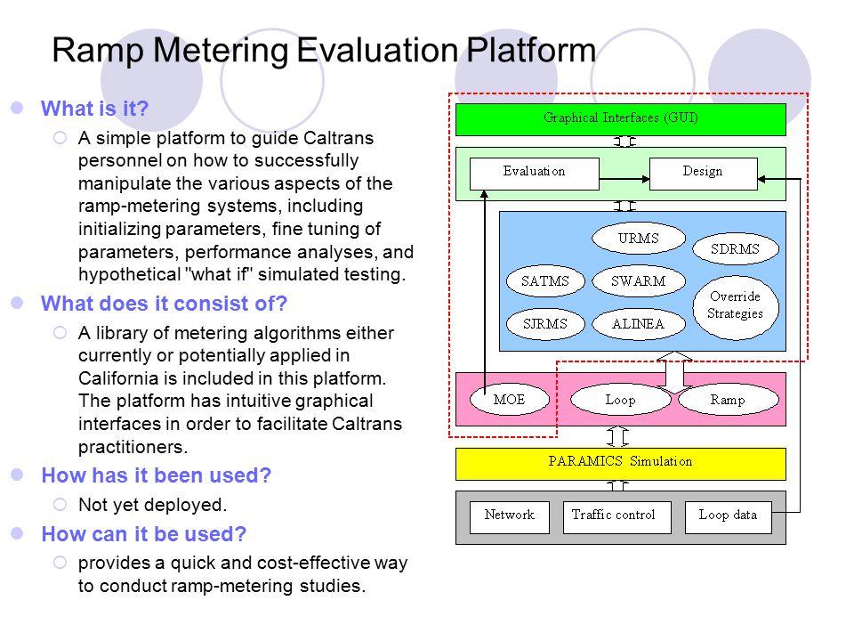 Ramp Metering Evaluation Platform What is it.