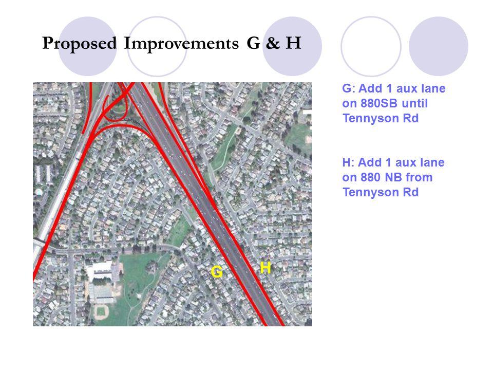 G: Add 1 aux lane on 880SB until Tennyson Rd H: Add 1 aux lane on 880 NB from Tennyson Rd G H Proposed Improvements G & H