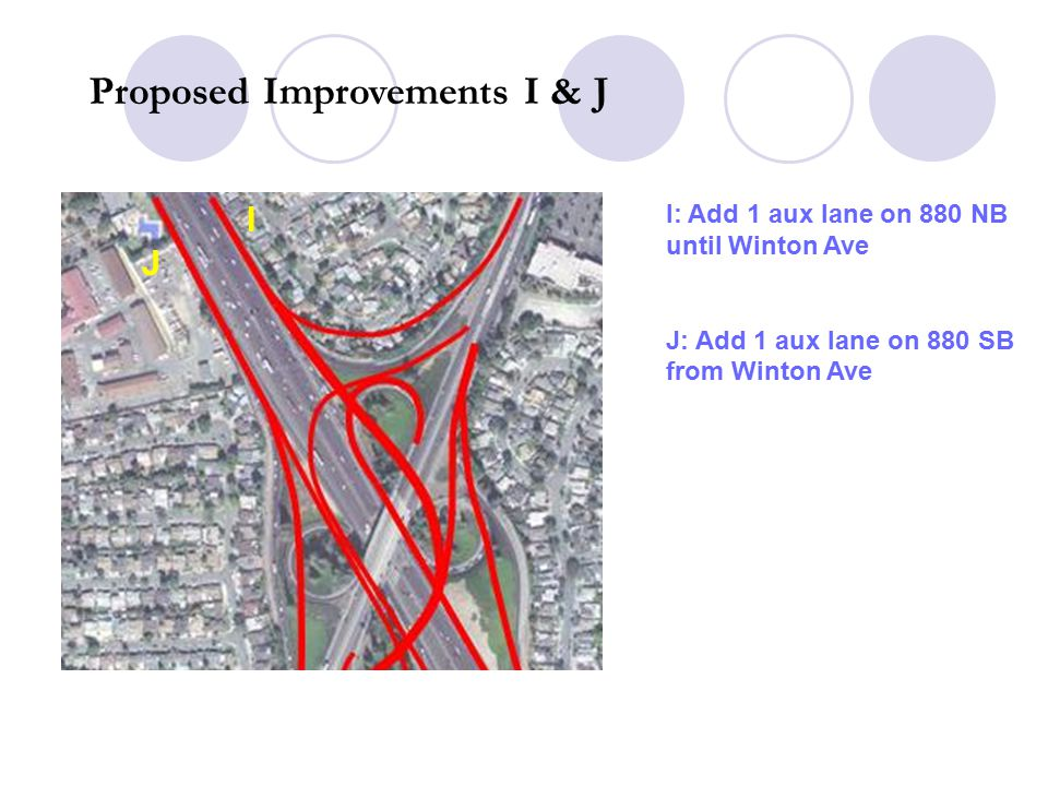 I: Add 1 aux lane on 880 NB until Winton Ave J: Add 1 aux lane on 880 SB from Winton Ave J I Proposed Improvements I & J