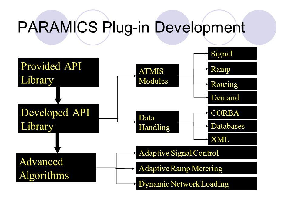 Optimization of parameters of ALINEA ALINEA,  A local feedback ramp-metering strategy Optimization method:  Hybrid method: simulation + GA
