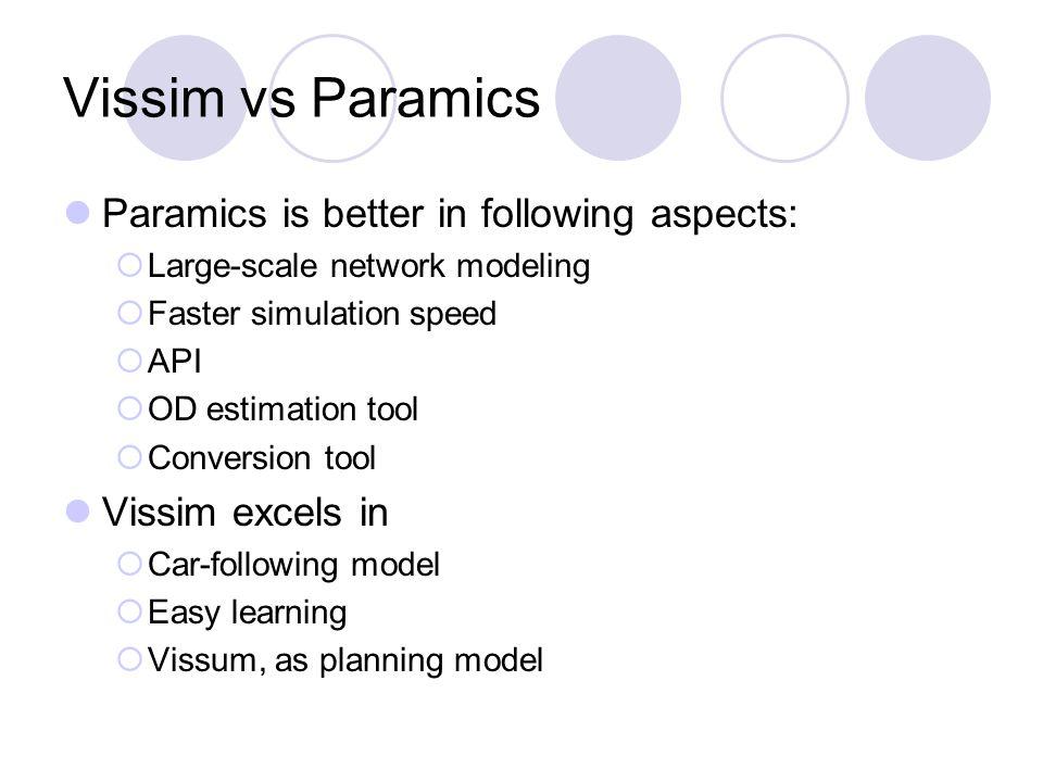 Optimization of parameters of ALINEA (Cont.)