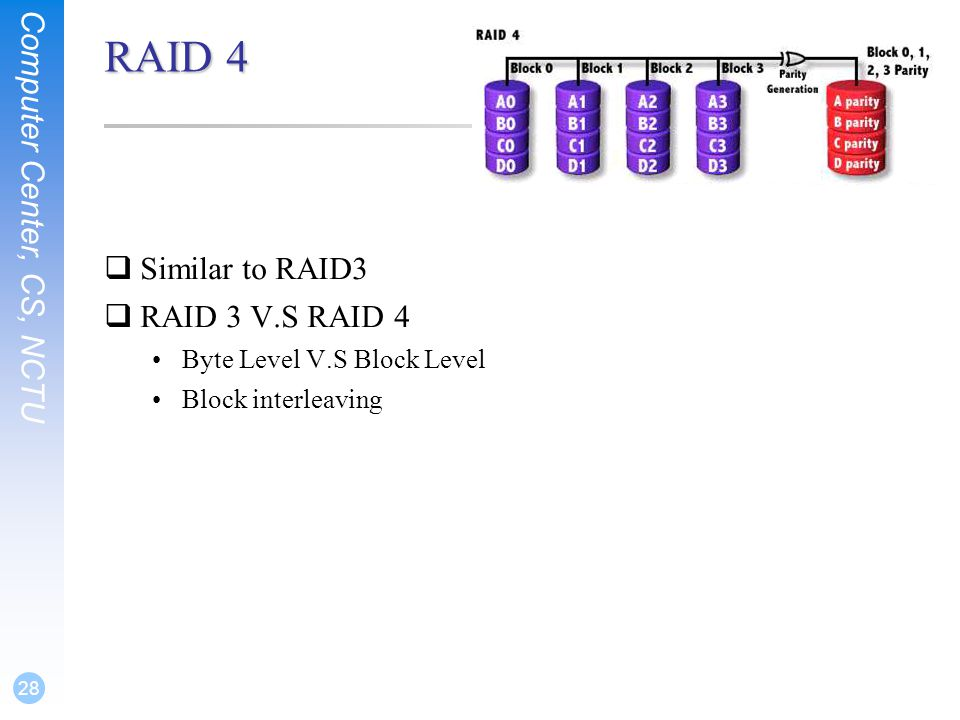 Computer Center, CS, NCTU 28 RAID 4  Similar to RAID3  RAID 3 V.S RAID 4 Byte Level V.S Block Level Block interleaving