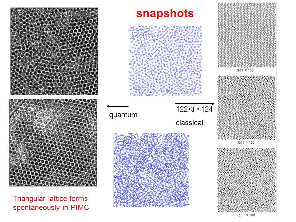 snapshots 122<  <124 classical quantum Triangular lattice forms spontaneously in PIMC