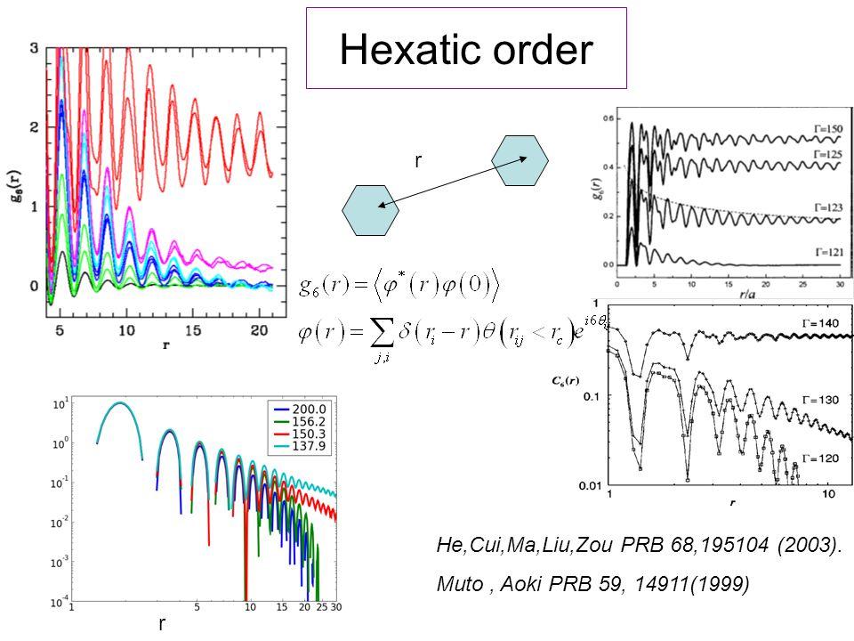 Hexatic order He,Cui,Ma,Liu,Zou PRB 68,195104 (2003). Muto, Aoki PRB 59, 14911(1999) r r