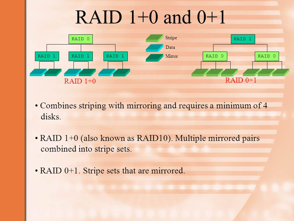 RAID 1+0 and 0+1 Combines striping with mirroring and requires a minimum of 4 disks.