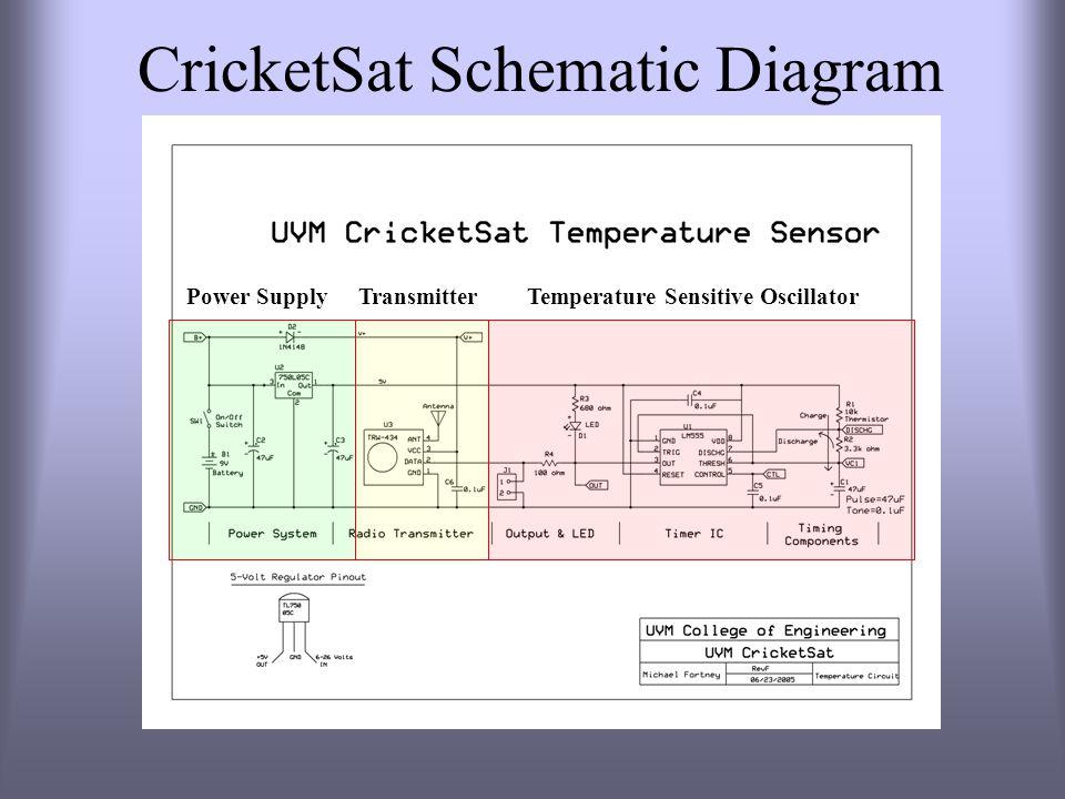 CricketSat Circuit Board Power SupplyTransmitterOscillator Custom Circuit Prototype Area