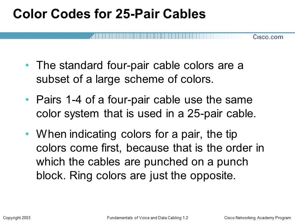 Cisco Networking Academy ProgramCopyright 2003Fundamentals of Voice and Data Cabling 1.2 Color Codes for 25-Pair Cables The standard four-pair cable colors are a subset of a large scheme of colors.