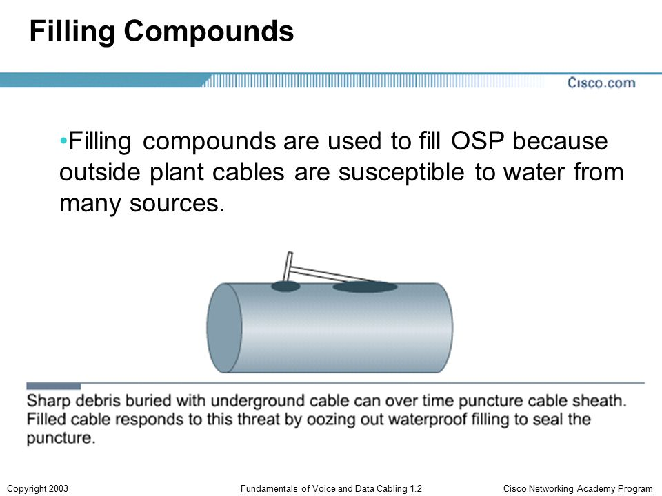 Cisco Networking Academy ProgramCopyright 2003Fundamentals of Voice and Data Cabling 1.2 Filling Compounds Filling compounds are used to fill OSP because outside plant cables are susceptible to water from many sources.