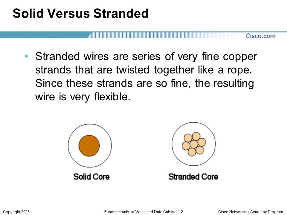 Cisco Networking Academy ProgramCopyright 2003Fundamentals of Voice and Data Cabling 1.2 Solid Versus Stranded Stranded wires are series of very fine copper strands that are twisted together like a rope.
