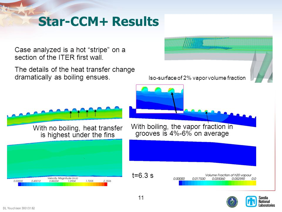 DL Youchison 5931/31.02 11 With no boiling, heat transfer is highest under the fins With boiling, the vapor fraction in grooves is 4%-6% on average t=6.3 s Star-CCM+ Results Case analyzed is a hot stripe on a section of the ITER first wall.