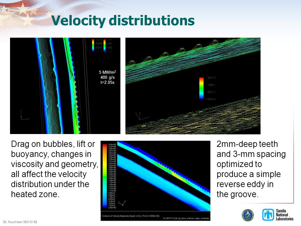 DL Youchison 5931/31.02 8 Velocity distributions 5 MW/m 2 400 g/s t=2.05s Drag on bubbles, lift or buoyancy, changes in viscosity and geometry, all affect the velocity distribution under the heated zone.