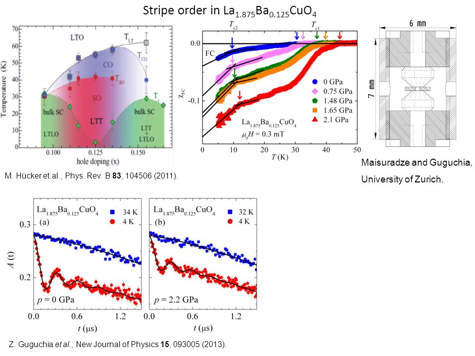 Stripe order in La 1.875 Ba 0.125 CuO 4 M. Hücker et al., Phys.