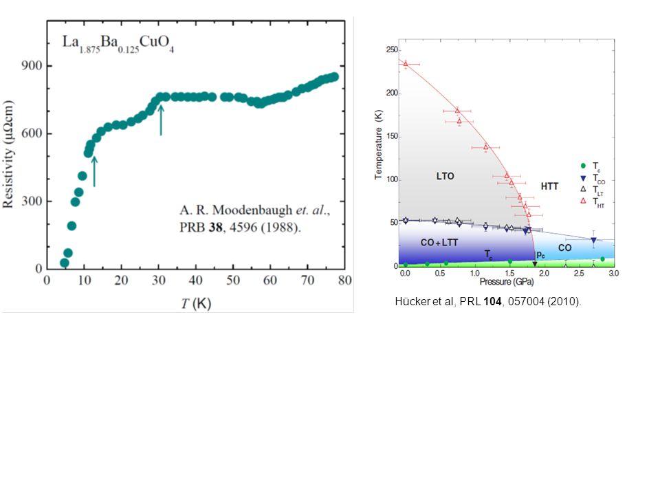 Hücker et al, PRL 104, 057004 (2010).