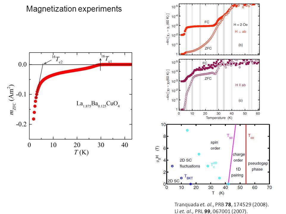 Magnetization experiments Tranquada et. al., PRB 78, 174529 (2008).