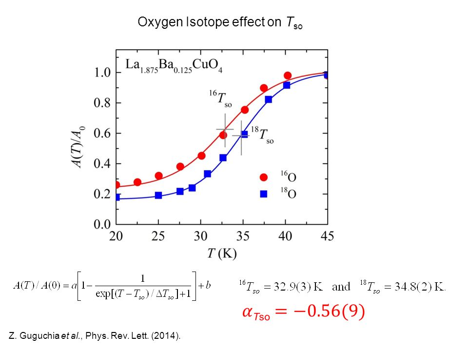 Oxygen Isotope effect on T so Z. Guguchia et al., Phys. Rev. Lett. (2014).
