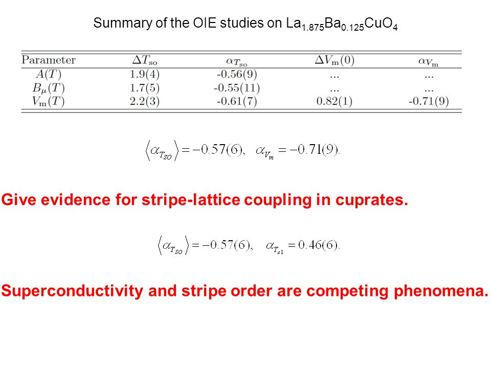 Summary of the OIE studies on La 1.875 Ba 0.125 CuO 4 Give evidence for stripe-lattice coupling in cuprates.
