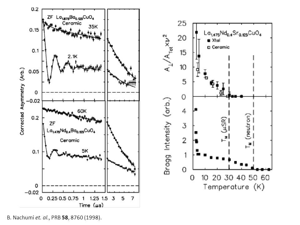 B. Nachumi et. al., PRB 58, 8760 (1998).