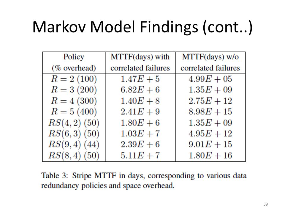 Markov Model Findings (cont..) 39