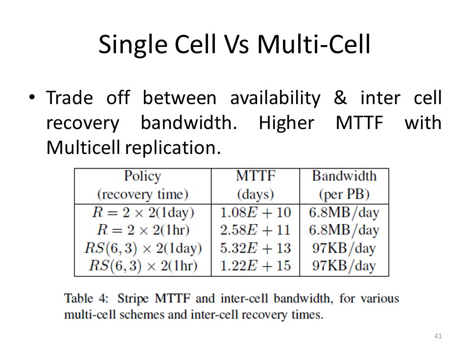 Single Cell Vs Multi-Cell Trade off between availability & inter cell recovery bandwidth. Higher MTTF with Multicell replication. 41