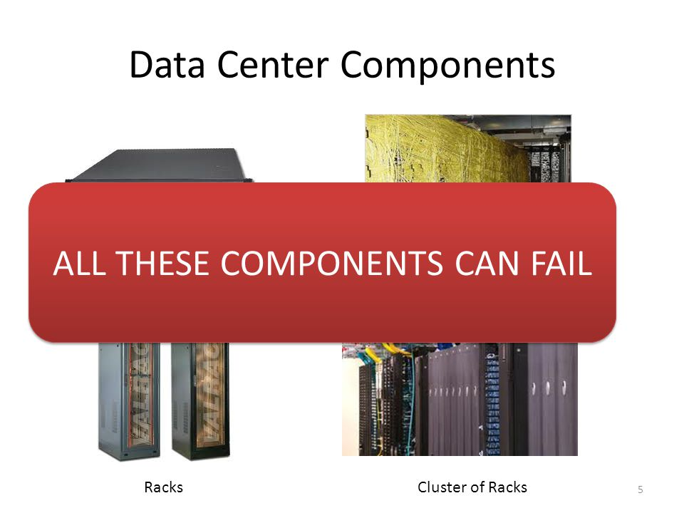 Data Center Components 5 Server Components Racks Interconnects Cluster of Racks ALL THESE COMPONENTS CAN FAIL
