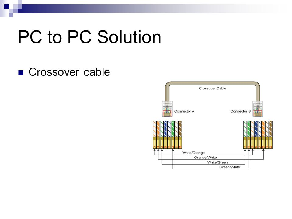 PC to PC Solution Crossover cable