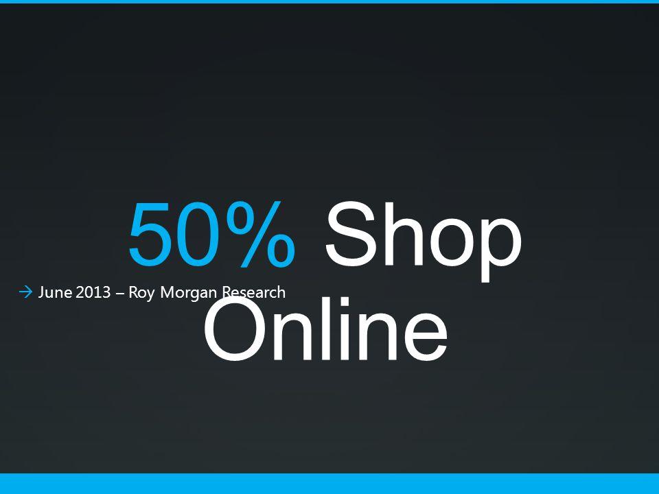 50% Shop Online  June 2013 – Roy Morgan Research