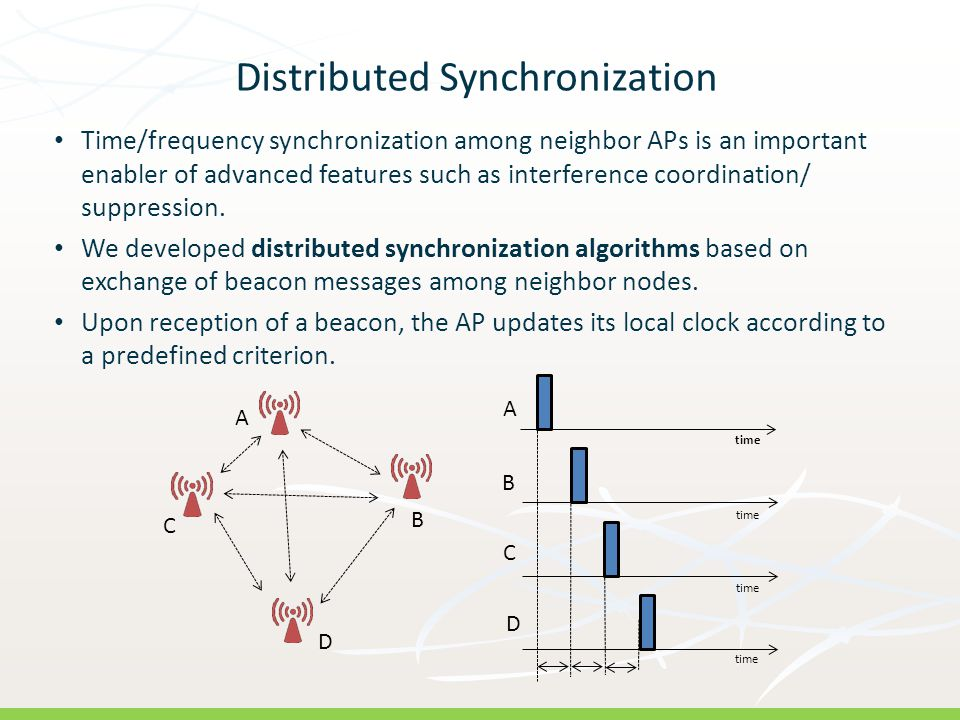 R: 146 G: 208 B: 80 R: 2 G: 52 B: 74 Distributed Synchronization Time/frequency synchronization among neighbor APs is an important enabler of advanced
