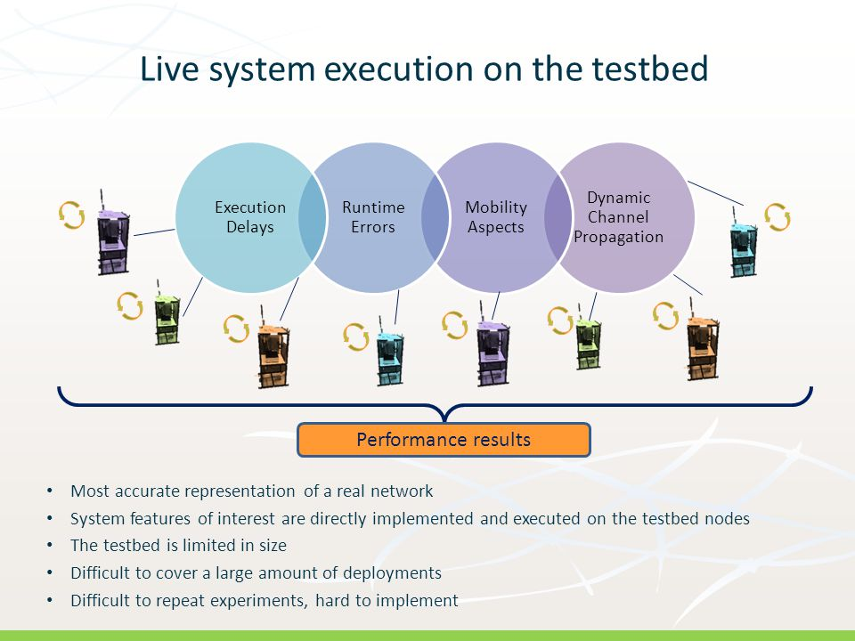 R: 146 G: 208 B: 80 R: 2 G: 52 B: 74 Live system execution on the testbed Most accurate representation of a real network System features of interest a