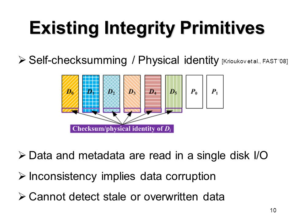 Existing Integrity Primitives  Self-checksumming / Physical identity 10  Data and metadata are read in a single disk I/O  Inconsistency implies data corruption  Cannot detect stale or overwritten data [Krioukov et al., FAST '08]