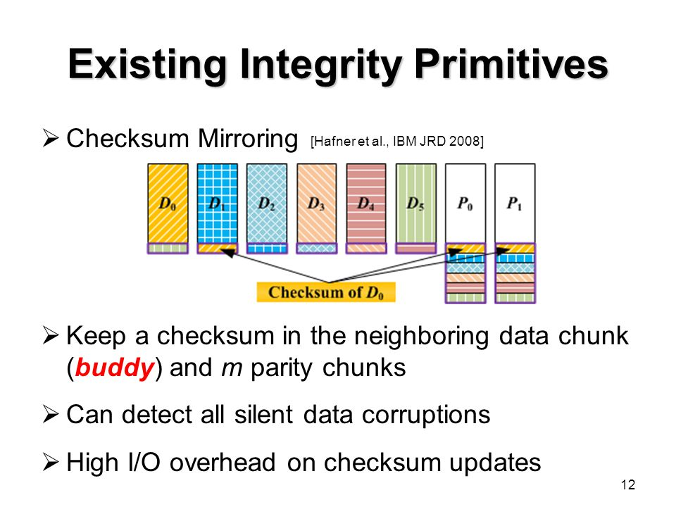 Existing Integrity Primitives  Checksum Mirroring 12 [Hafner et al., IBM JRD 2008]  Keep a checksum in the neighboring data chunk (buddy) and m parity chunks  Can detect all silent data corruptions  High I/O overhead on checksum updates