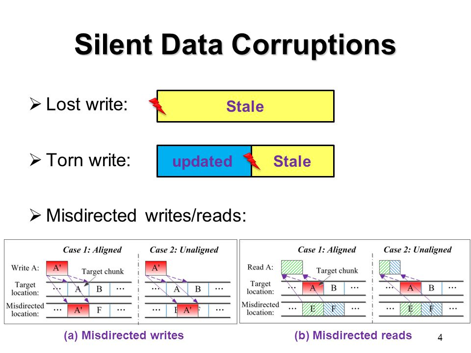 Silent Data Corruptions  Lost write:  Torn write:  Misdirected writes/reads: 4 Stale (a) Misdirected writes(b) Misdirected reads updated
