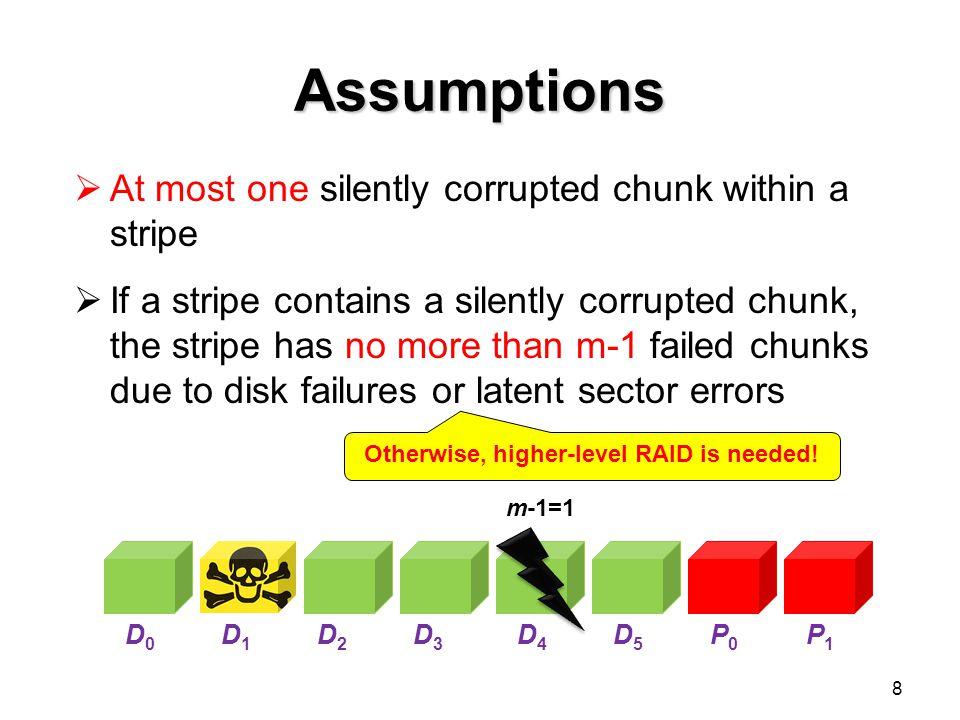 How RAID Handles Writes.