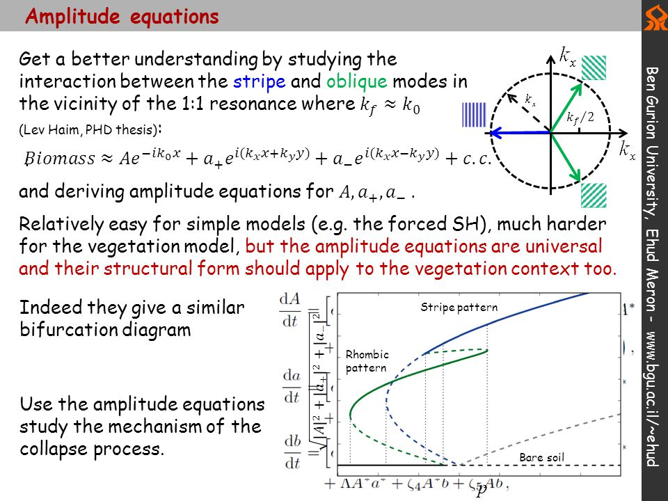Amplitude equations Ben Gurion University, Ehud Meron - www.bgu.ac.il/~ehud Relatively easy for simple models (e.g. the forced SH), much harder for th