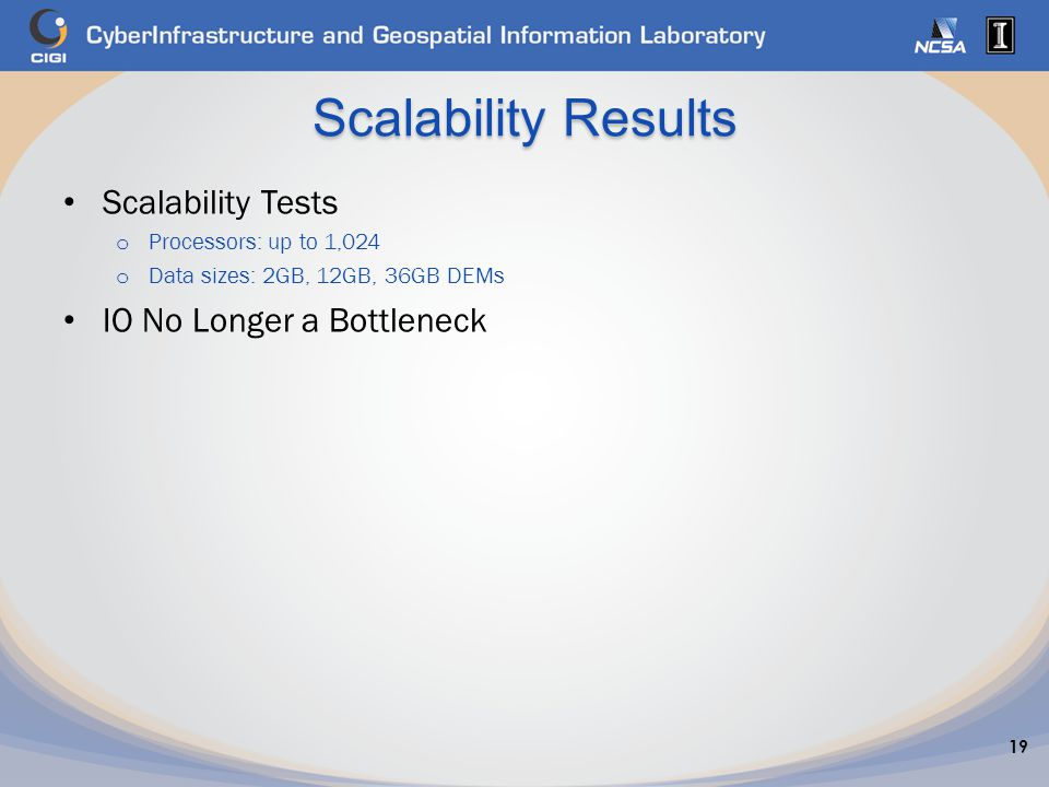 Scalability Results Scalability Tests o Processors: up to 1,024 o Data sizes: 2GB, 12GB, 36GB DEMs IO No Longer a Bottleneck 19