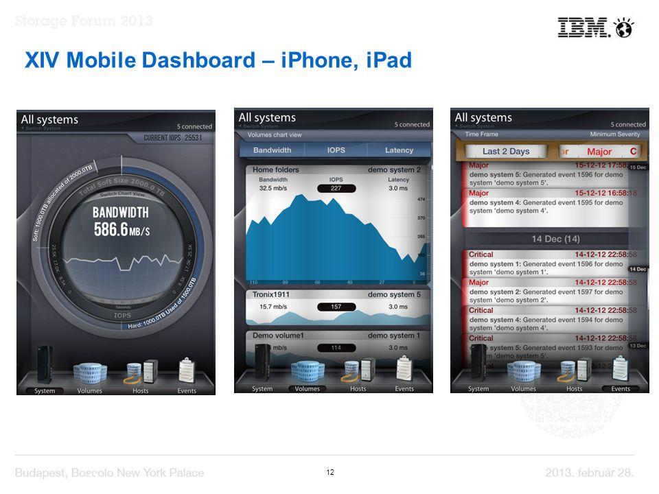 12 XIV Mobile Dashboard – iPhone, iPad