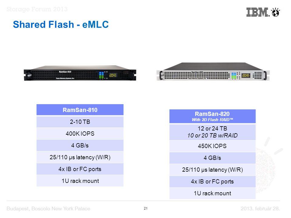 21 Shared Flash - eMLC RamSan-820 With 2D Flash RAID™ 12 or 24 TB 10 or 20 TB w/RAID 450K IOPS 4 GB/s 25/110 μs latency (W/R) 4x IB or FC ports 1U rack mount RamSan-810 2-10 TB 400K IOPS 4 GB/s 25/110 μs latency (W/R) 4x IB or FC ports 1U rack mount