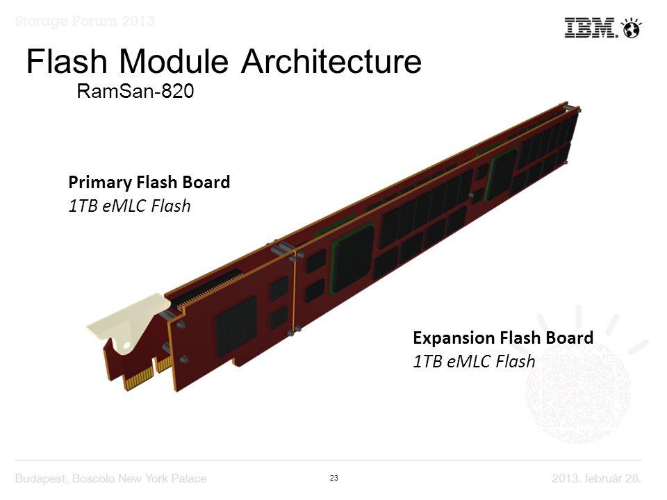 23 Flash Module Architecture RamSan-820 Primary Flash Board 1TB eMLC Flash Expansion Flash Board 1TB eMLC Flash